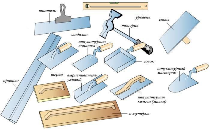 Инструменты для штукатурных работ: виды и назначение