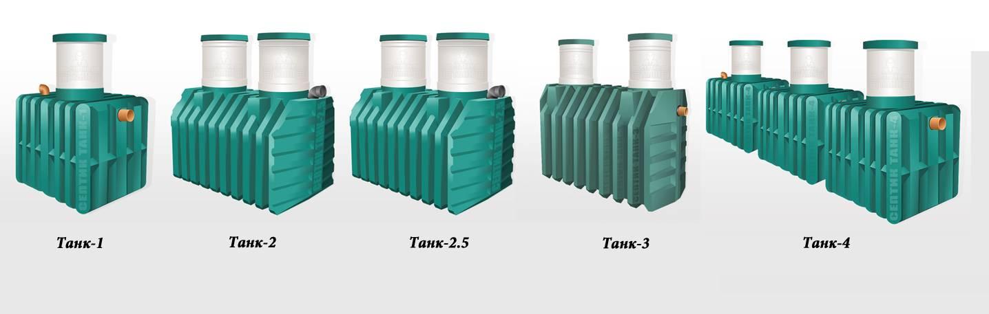 Септик танк 4: возможности, варианты установки и отзывы