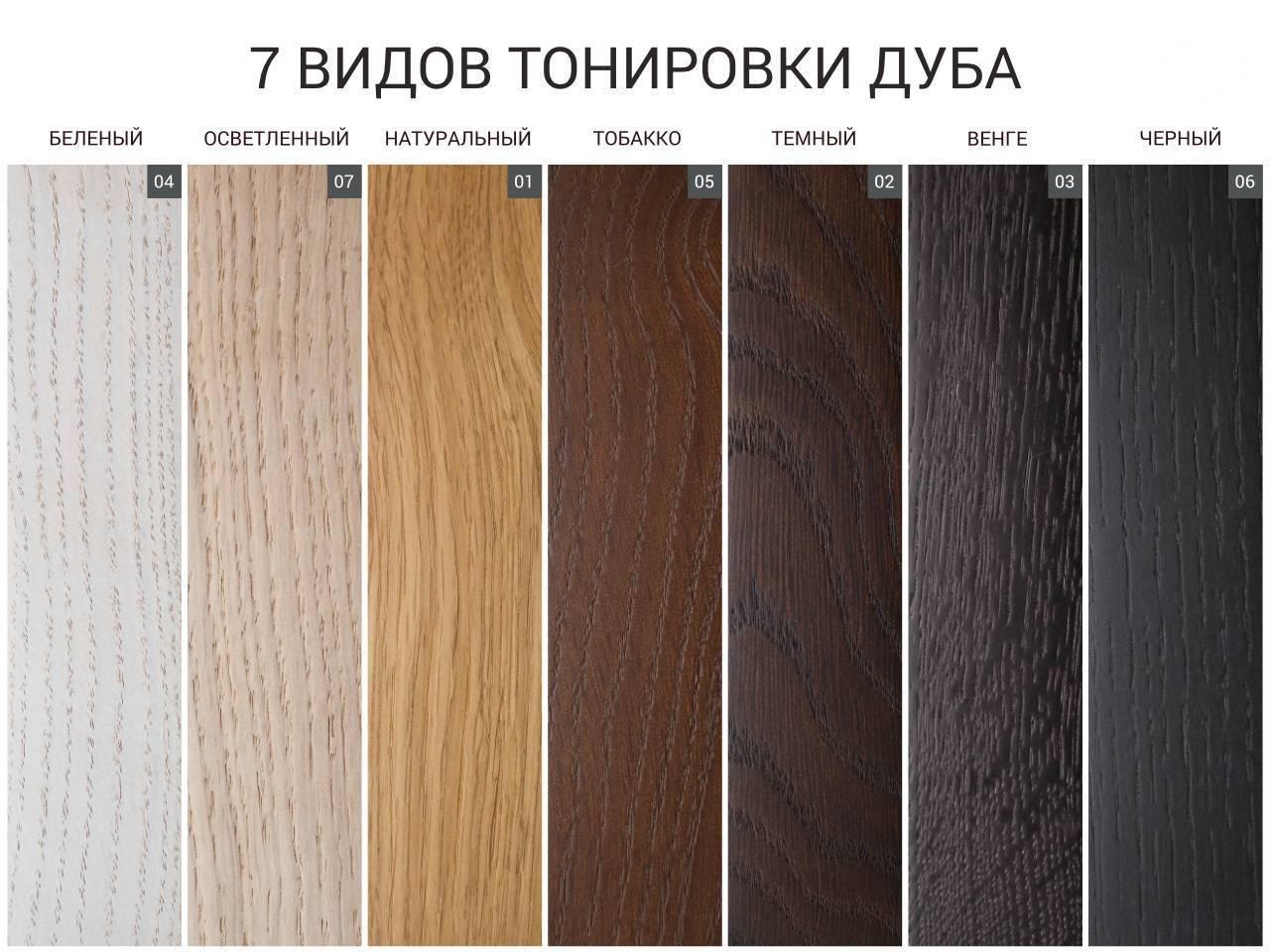 Цвет ламината и сочетания с мебелью