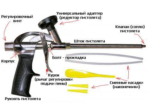 Как разобрать пистолет для монтажной пены [подробная инструкция от а до я]