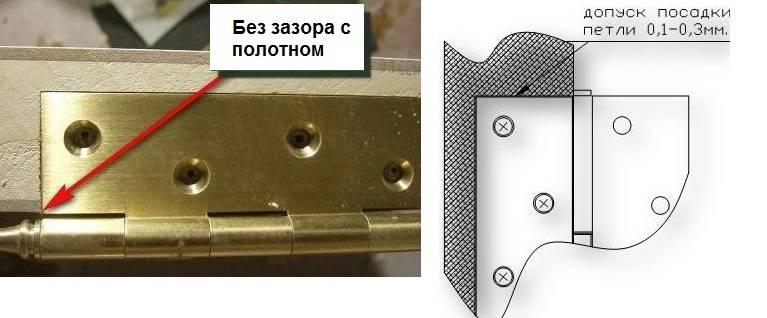 Как врезать петли в межкомнатную дверь: видео инструкция своими руками