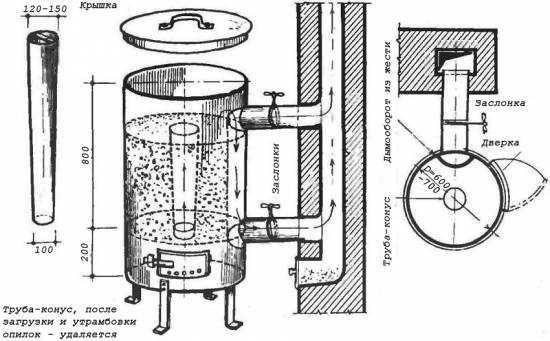 Как своими руками изготовить длительного горения печь на опилках, отработке, дровах?