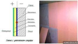 Эффективность утепления стен пенопластом - клуб мастеров