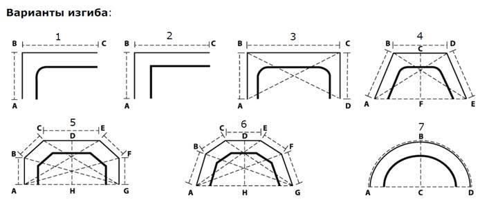 Крыша с эркером – ее разновидности, особенности монтажа