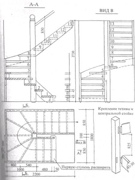 Расчет и изготовление деревянной лестницы с забежными ступенями