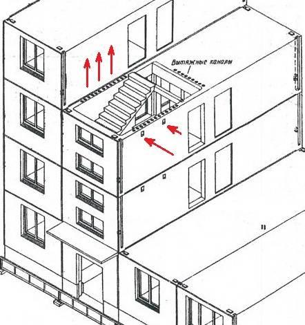 Все что необходимо знать об устройстве системы вентиляции в хрущевках со схемами, фотографиями и видео
