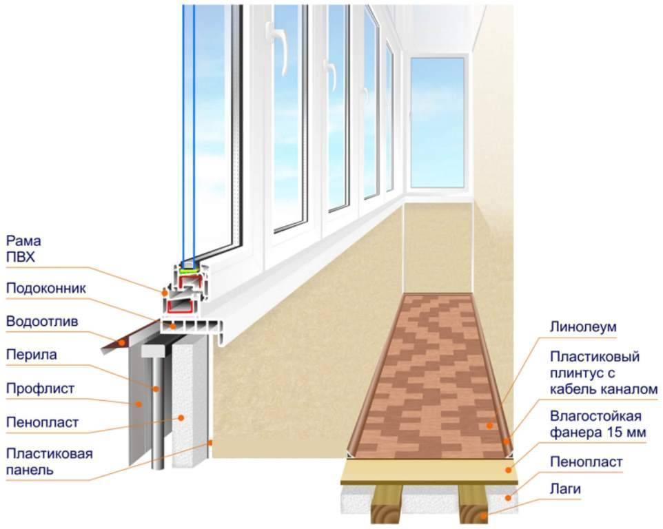 Как остеклить балкон самому: способы и рекомендации