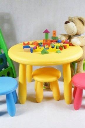 Детский пластиковый стол: раскладные пластмассовые столики, модели стандарт для детей