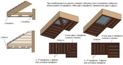Монтаж софитов своими руками — инструкция и установка (фото, видео)