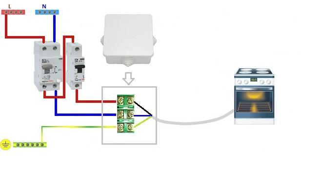 Самостоятельное подключение электрической плиты