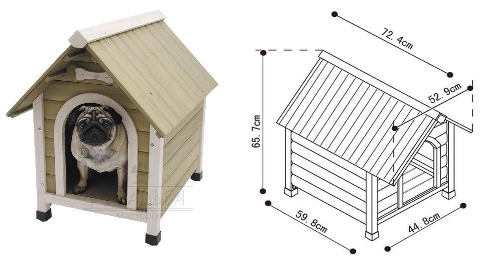 Будка для собаки своими руками - 95 фото, чертежей и эскизов будок