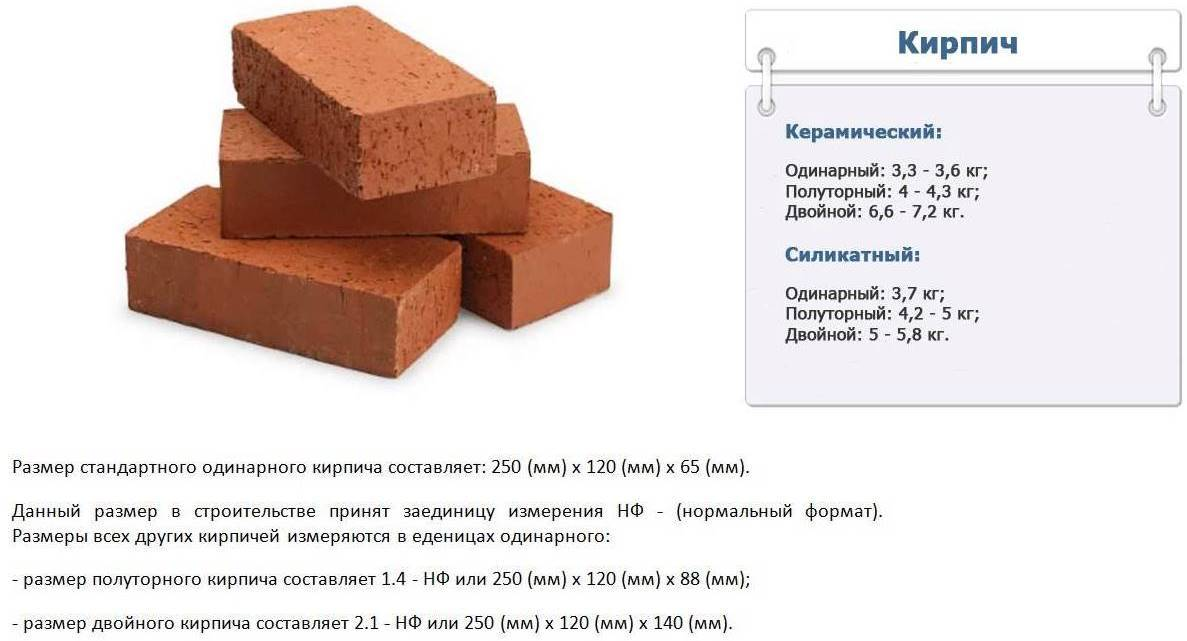 Вес кирпича красного, керамического, силикатного - таблица.