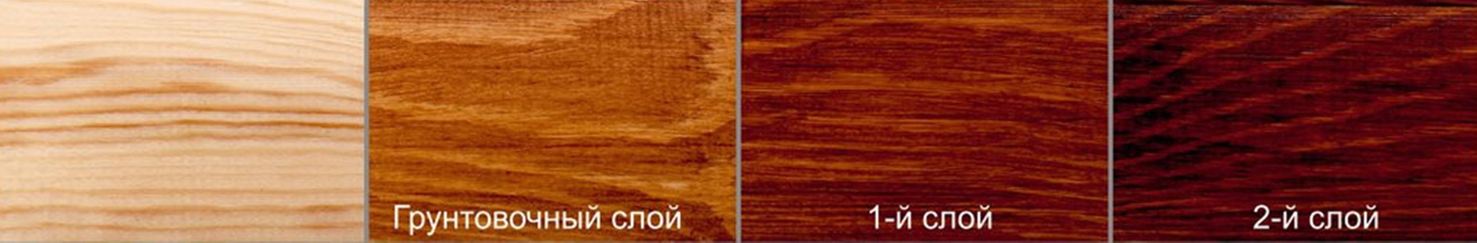 Лак tikkurila: применение kiva и unica super, яхтный состав, полуматовый и матовый лак для пола, цвета варианта paneeli assa
