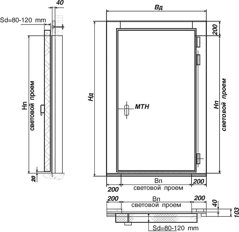 Ширина дверной коробки межкомнатной двери: стандарт