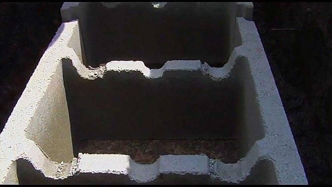 Как сделать опалубку: изготовление и установка для разных целей