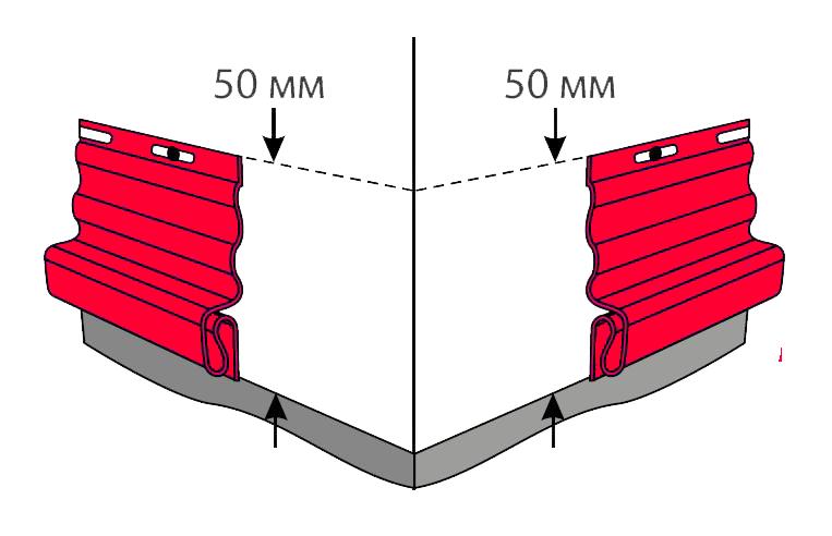 Откосы на окна для сайдинга: пошаговая инструкция своими руками