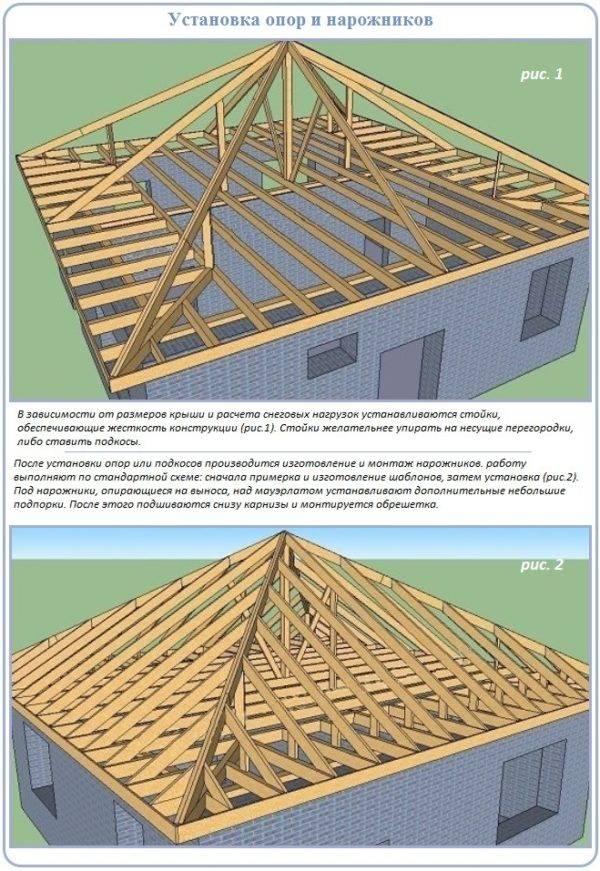 Крыша шатровая - кровля и крыша