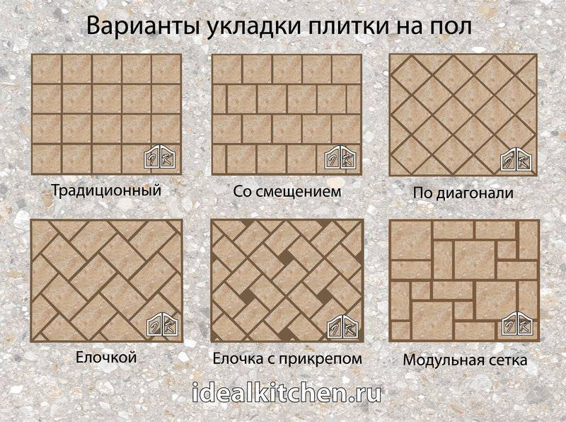 Размер плитки для ванной комнаты: выбираем оптимальный