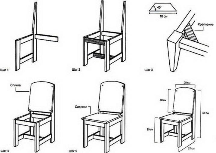 Кухонный стол своими руками - интересные варианты и этапы постройки стола (85 фото)