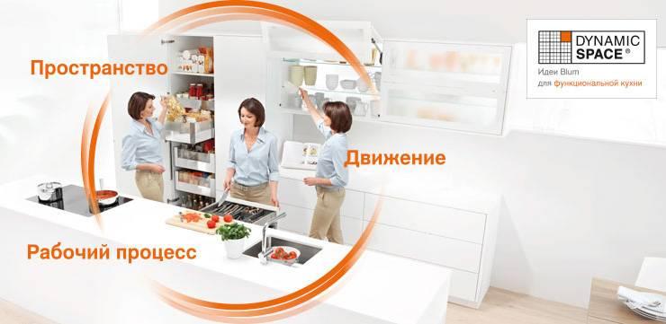 Фурнитура для мебели кухни «hettich» или «blum» - что общего и различного?