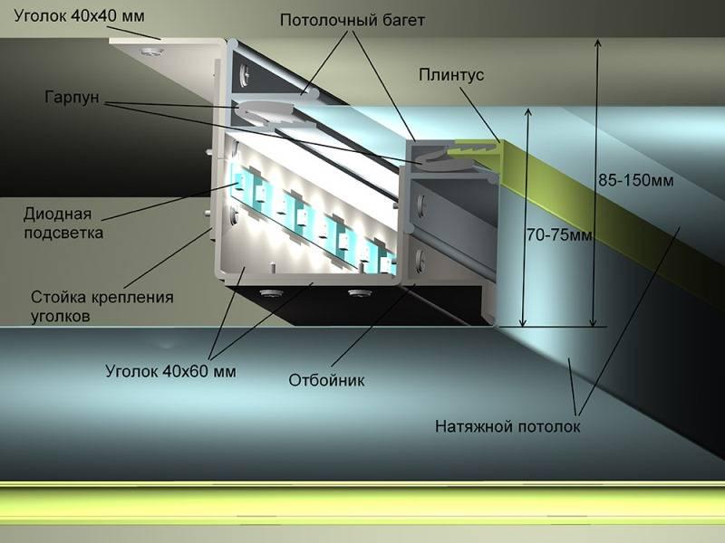 Двухуровневые потолки из гипсокартона: как сделать монтаж конструкции каркаса своими руками