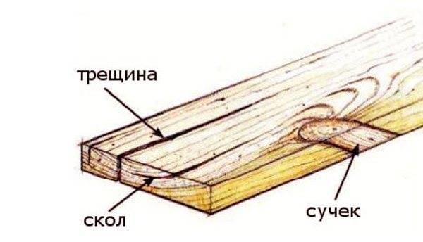 Строительный козел: особенности, виды и тонкости выбора