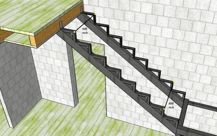 Конструктивные элементы лестницы здания: фото, расчет размеров лестничных конструкций (марша, площадки, тетивы и ограждения)