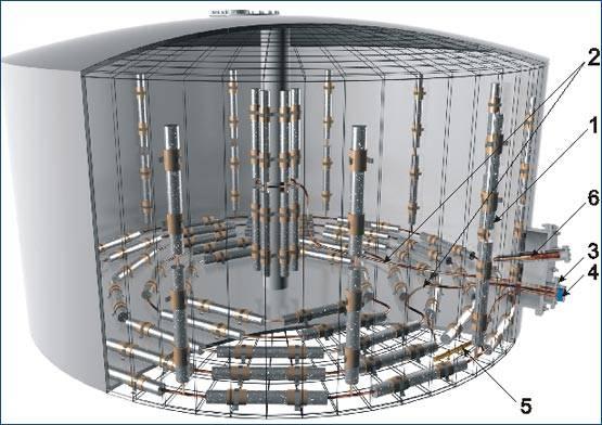 Катодная защита трубопроводов от коррозии: принцип действия