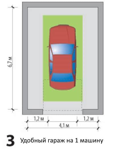 Стандартный размер гаражных ворот для легкового автомобиля