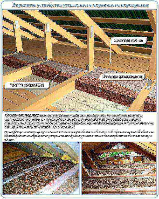 Пароизоляция потолка при холодном чердаке: материалы под утеплитель из стекловаты для чердачного перекрытия