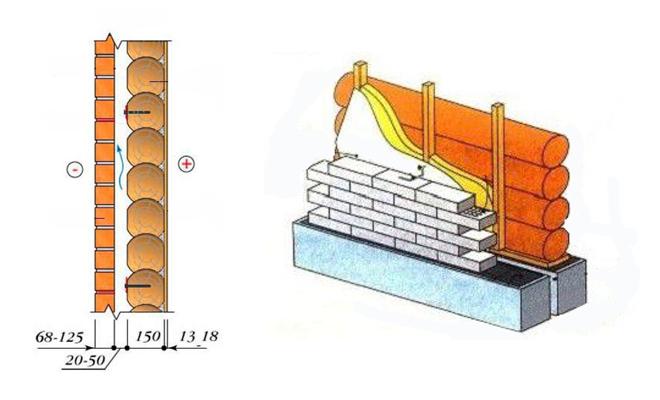Фасад из кирпича: варианты и правила облицовки стен дома, какой кирпич выбрать для облицовки фасада?