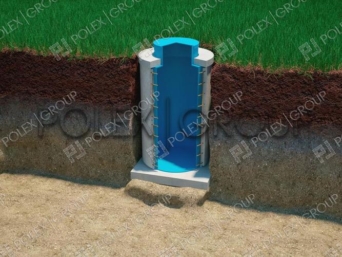 Расстояние от септика до колодца питьевой воды на участке: снип, нормы санпин, какое минимальное