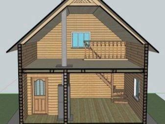 Двухэтажный гараж (45 фото): планировка двухуровневой конструкции из профильной трубы, двухъярусное жилое помещение для авто