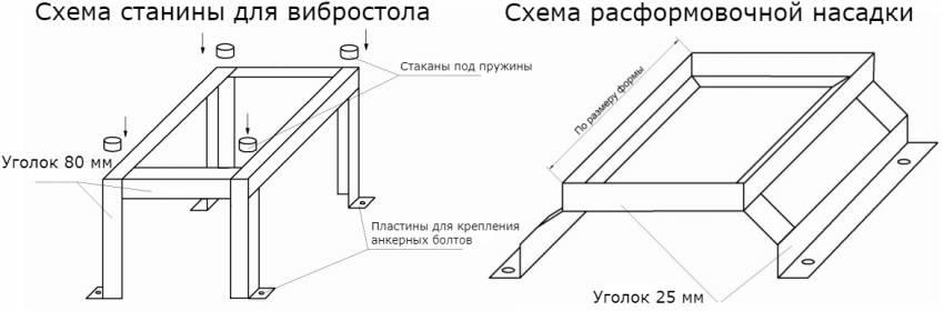 Вибростол для тротуарной плитки: вибростол своими руками, подробная инструкция и чертеж