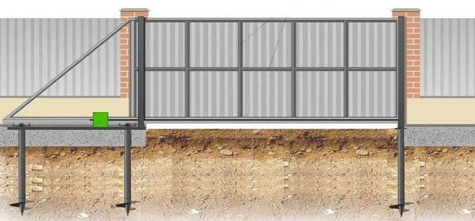 Откатные ворота на винтовых сваях: особенности конструкции
