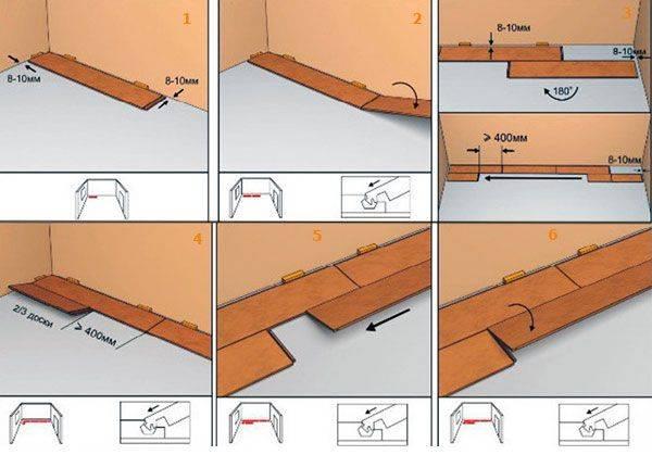 Как разобрать ламинат, не повредив его - инструкции и советы экспертов!
