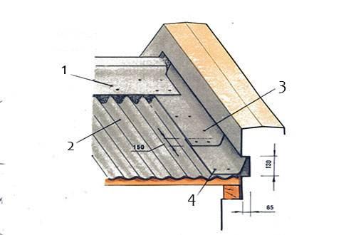 Крыша из плоского шифера: описание технологии монтажа, как крепить и разрезать
