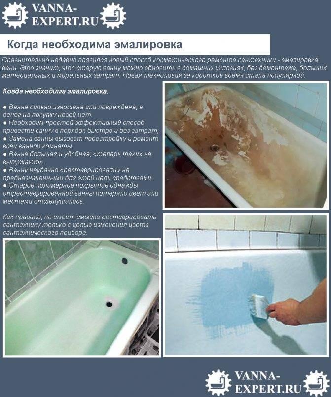 Покраска ванны своими руками. есть ли смысл это делать самостоятельно?