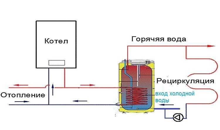 Схема обвязки бойлера косвенного нагрева: специфика монтажа - точка j