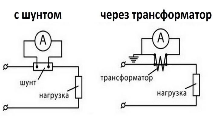 Амперметр: виды, схемы подключения и принцип работы