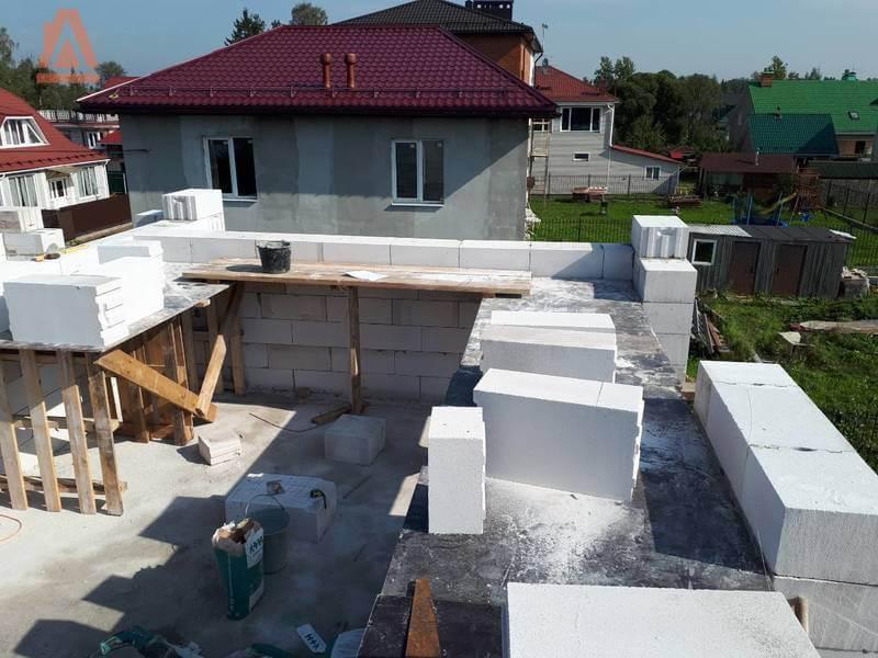 Газобетонные блоки — размеры и цены за штуку, характеристики