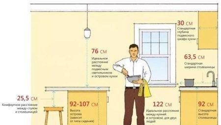 Какими бывают размеры столешниц для кухни?