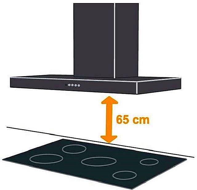 Вытяжка без отвода в вентиляцию: принцип работы, способы монтажа