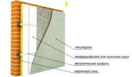 Утепление пенополистиролом варианты использования и технология укладки для стен изнутри, применение для фундамента дома и фасадов, укладка фасадного экструдированного материала снаружи своими руками