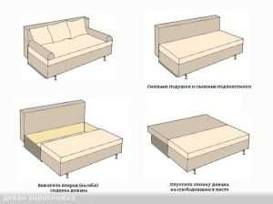 Сборка дивана еврокнижки: различные модели сборки дивана-книжки