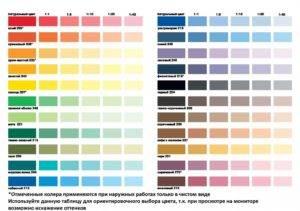 Колер для краски водоэмульсионной (31 фото): составы перламутрового цвета, расход на 1 кг, как развести и колеровать, палитра оттенков