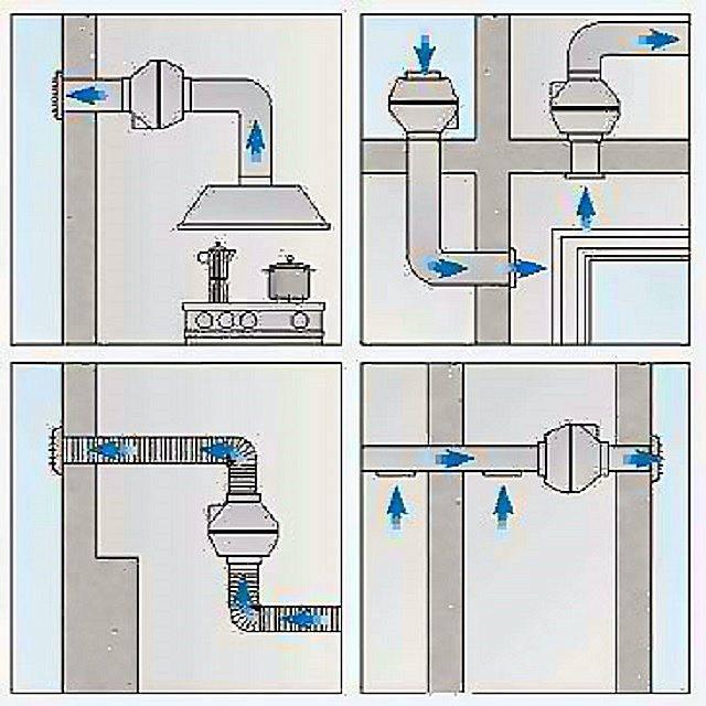Вентиляция в ванной и туалете: как ее сделать, принудительная и естественная вентиляция.