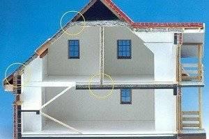 Утепление дома закачкой пеноизола между кирпичом, утепление дома пеноизолом