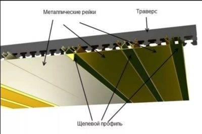 Реечный потолок для ванной - инструкция по монтажу, видео