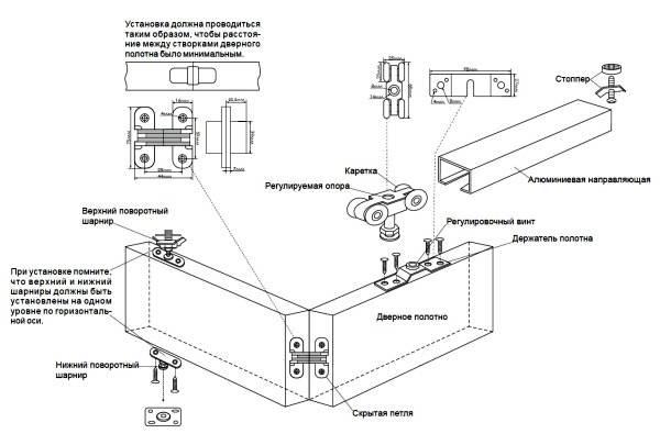 Как устанавливается дверь-гармошка — пошаговая инструкция